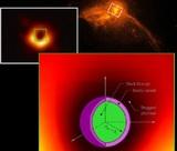 Ученые заявили, что черные дыры могут состоять из темной энергии