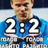 Народ рисует забавные мемы про будущее футболистов Кокорина и Мамаева