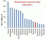 Российские пенсионеры как локомотив экономического роста