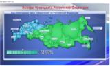 Появились новые данные по явке на выборах в России