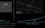 Ученые в прямом эфире показали приближение гигантского астероида к Земле