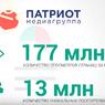 Пресс-центр Медиагруппы «Патриот» возьмется за восстановление истории ВОВ